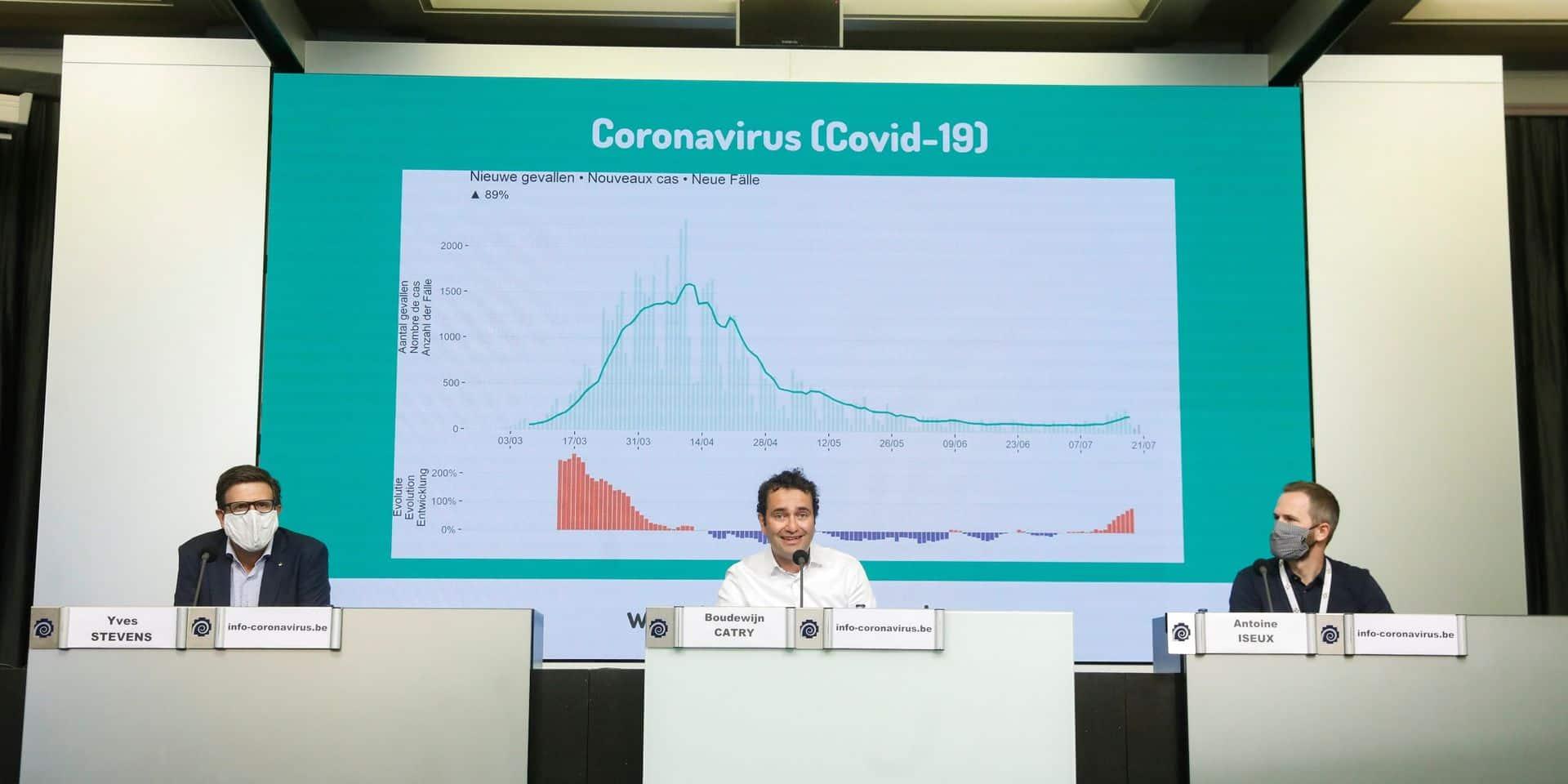 Bulles, chiffres qui vont continuer à augmenter, jeunes touchés: les experts font le point sur la situation épidémiologique en Belgique