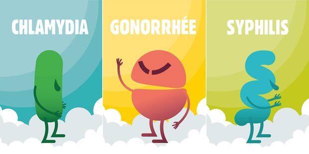 gonorrhée anal sexe sexe anal avec vieille dame